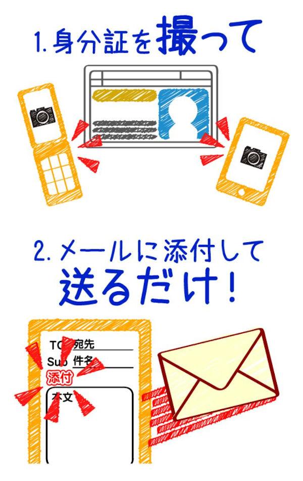 Jメール会員登録3
